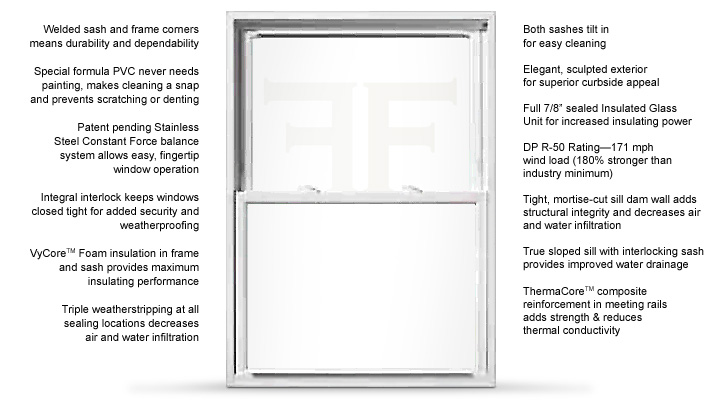Top rated vinyl replacement windows fortis vytex windows for Best quality vinyl windows